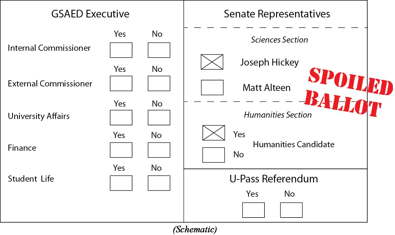 student 2012 ballot | just b.CAUSE